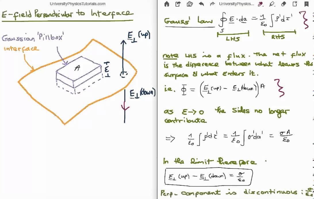 Electrostatics 26: Electrostatic Boundary Conditions