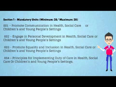 qcf level 2 in health and social care answers Hsc 024 principles of safeguarding and protection in health and social care 2 3 26 knowledge  health and social care level 3 qualification structure - qcf.