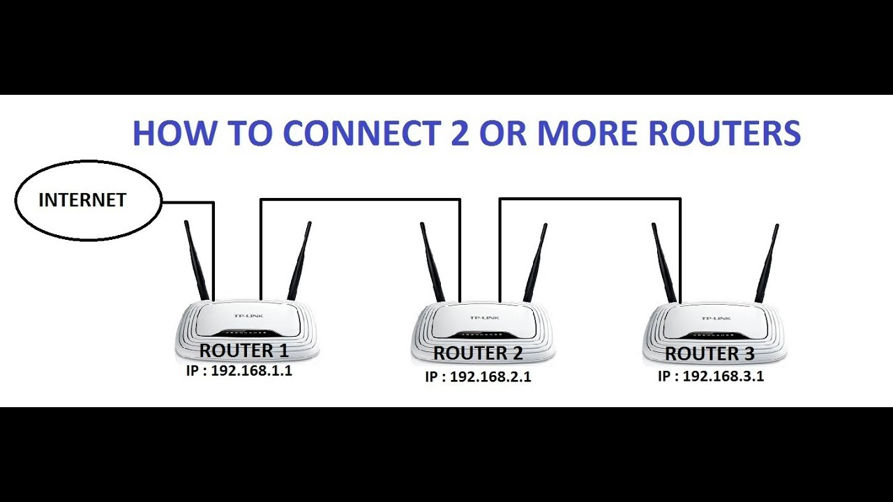 How To Connect Two Wireless Routers In Same Network