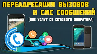 Переадресація дзвінків на Android