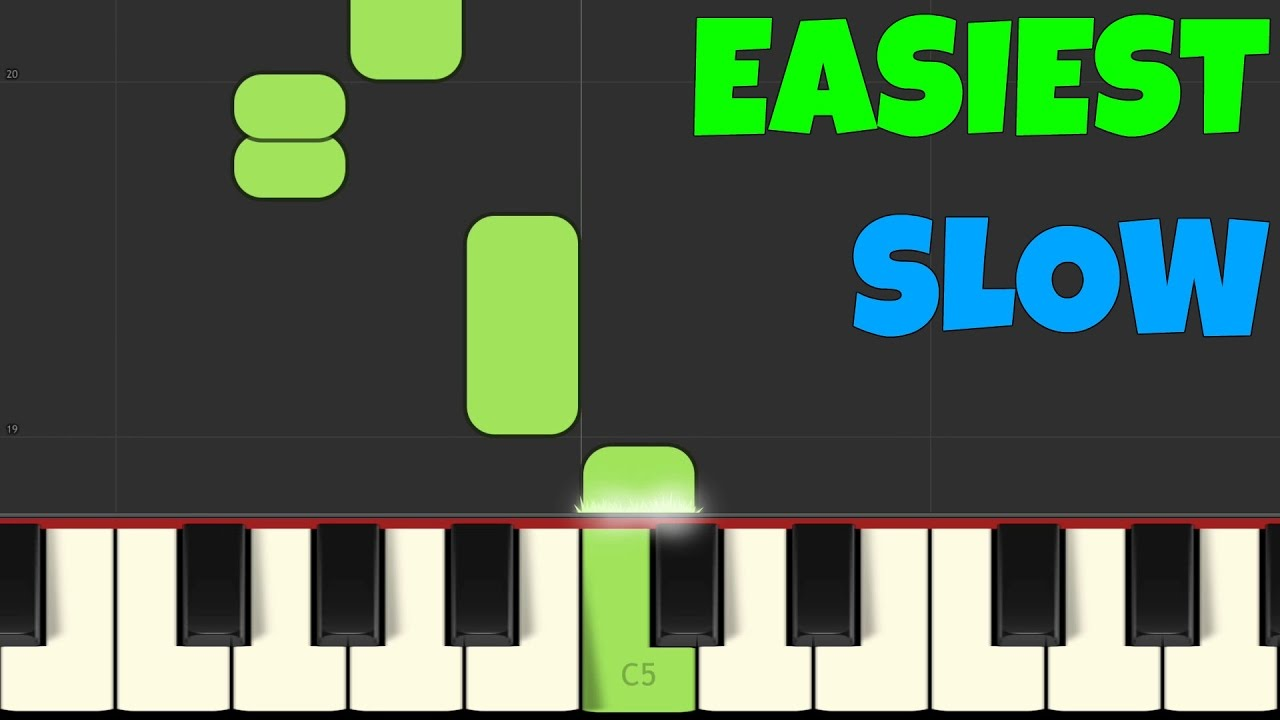 Happy Birthday Slow Easiest Piano Tutorial Right Hand Only