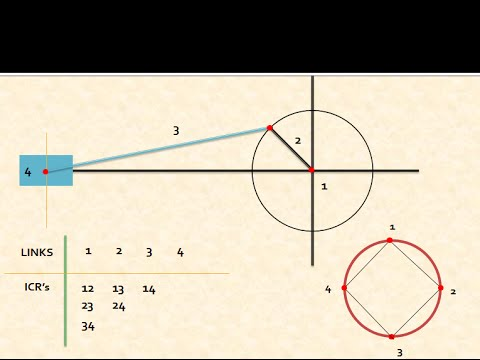 Velocity diagram analysis by instantaneous centre method single velocity diagram analysis by instantaneous centre method single slider crank mechanism ccuart Images