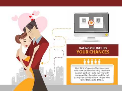 BeNaughty.com Review True Dating Facts Revealed By Benaughty.com