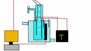 Cold fusion experiment with positive results?