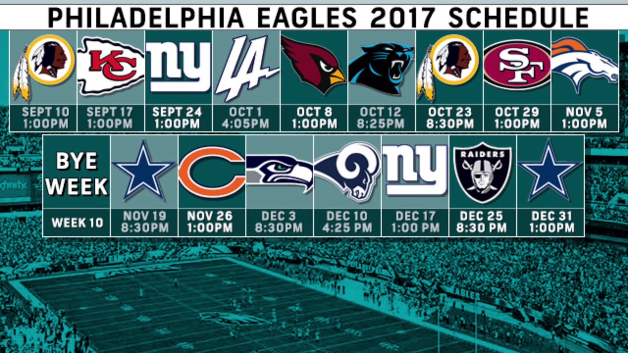 The Eagles Predictions of 2017 - YouTube