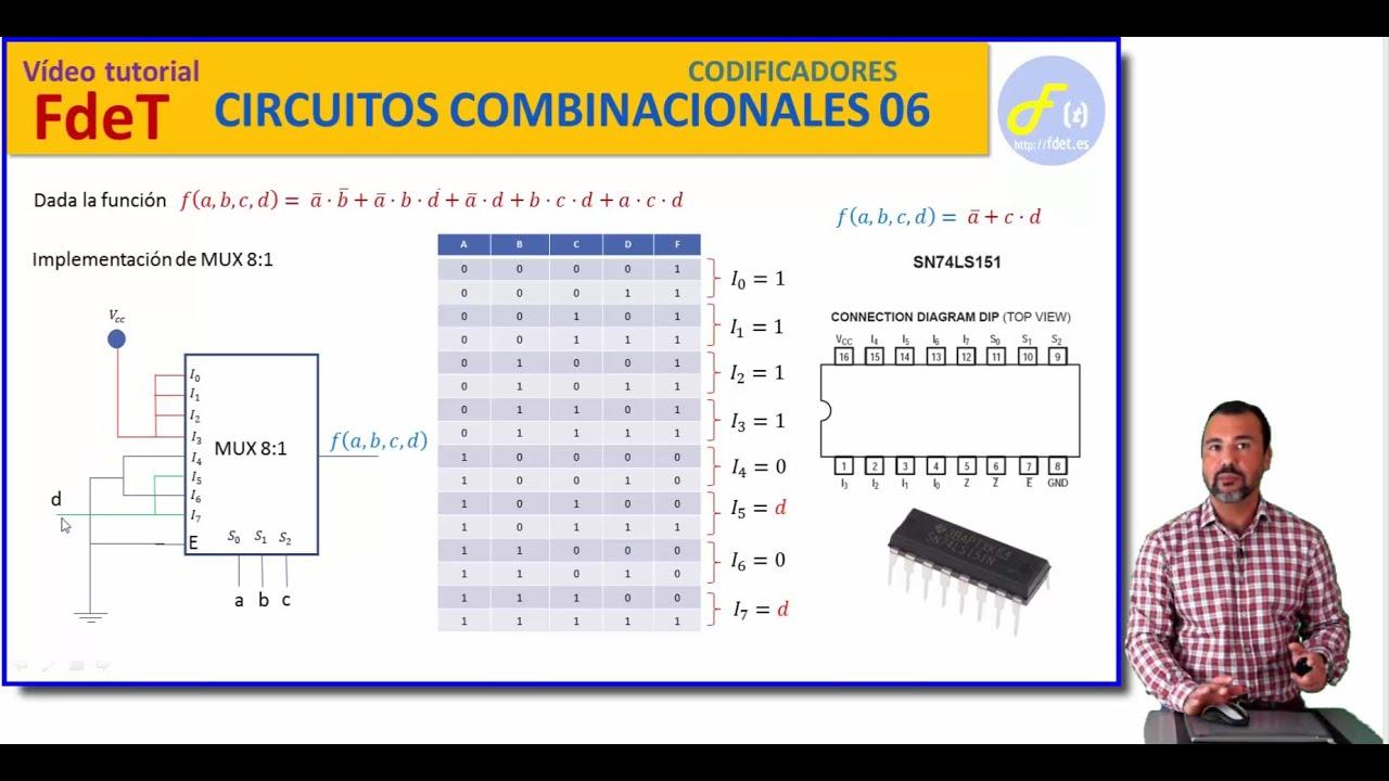 Circuito Nor : Circuitos combinacionales multiplexores y