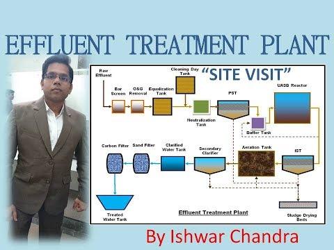 Effluent Treatment Plant Process-site visit