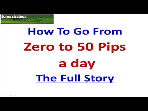 Forex Strategies and Secrets: Zero to 50 Pips Per Day