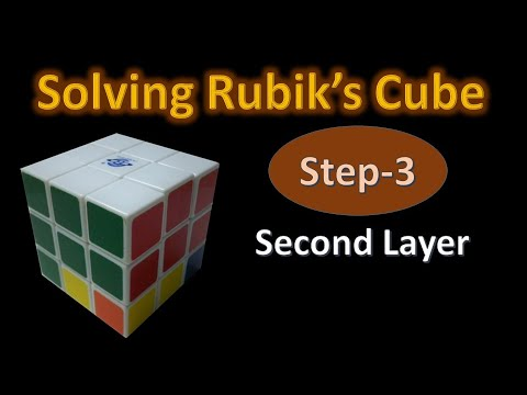 Solving Rubik's Cube in just 5 Steps. Part-3