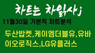 11월30일 두산밥켓,케이엠더블유,유바이오로직스,LG유…