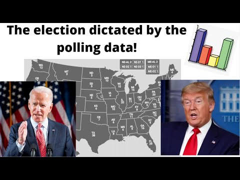what-if-the-2020-presidential-election-was-dictated-by-the-polls