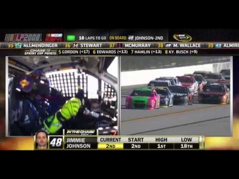 Danica Patrick and Jimmie Johnson 1-2 at Talladega