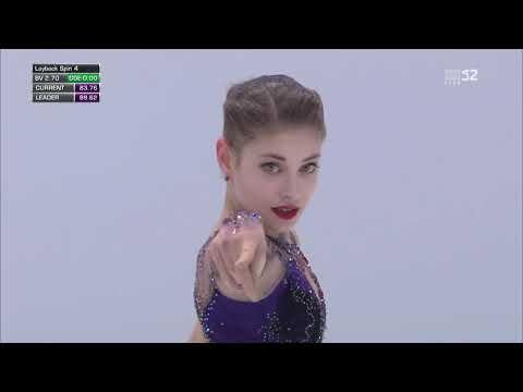 Alena KOSTORNAIA RUS Free Skate 2020 European Championships