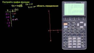 Построение графика функции натурального логарифма