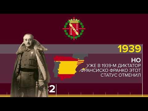 История католонии