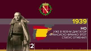 История вопроса о независимости Каталонии