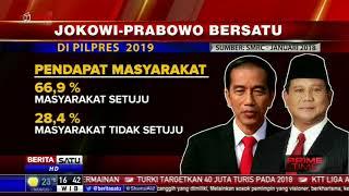 Duet Jokowi-Prabowo Dipastikan Tak Terkalahkan di Pilpres 2019