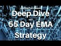 Learning From Masters - Advanced 55 Day EMA Strategy - YouTube