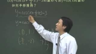 【林晟數學-高職】試看三角函數第3集 圖形性質及函數極值