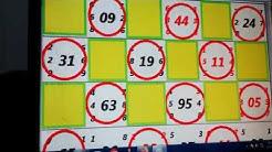 Kalyan Open Trick Kalyan Jodi Trick Kalyan Penal Chart