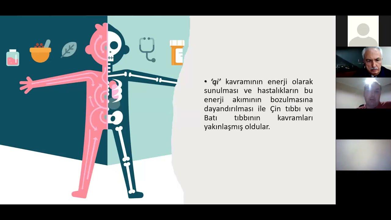 Doç.Dr. Cüneyt Bozer - Dünü ve Bugünü ile Akupunktur