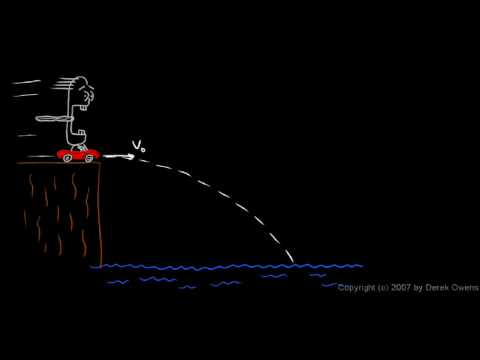 Physics 3.5.2a - Projectile Motion Concepts - YouTube