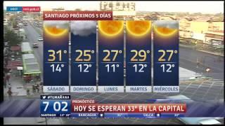 Pronóstico del tiempo para el 2 de diciembre