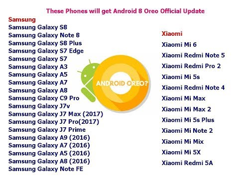 These All Phones will get Android 8 Oreo Official Update - YouTube