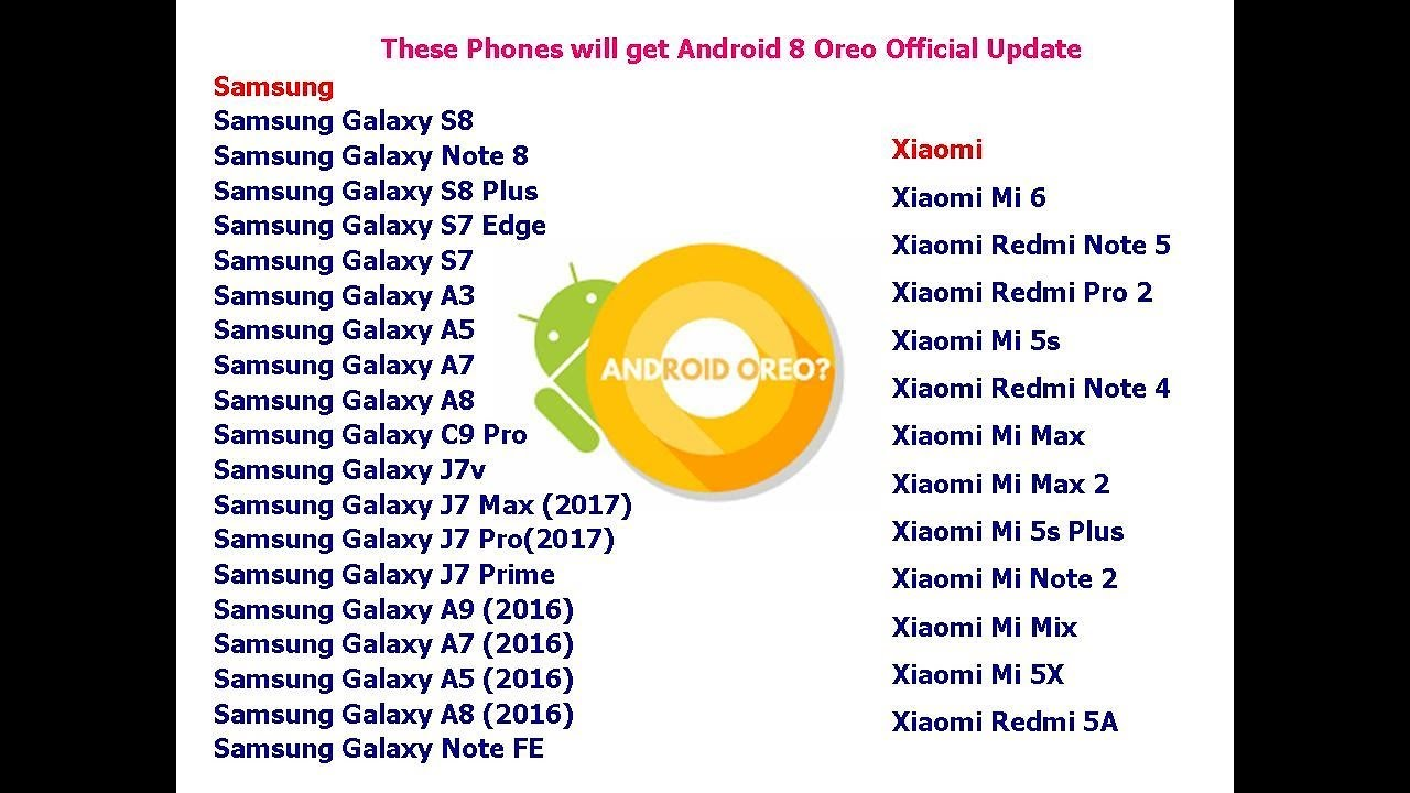 These All Phones will get Android 8 Oreo Official Update