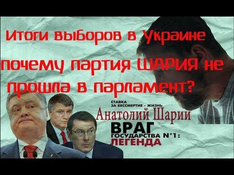 Итоги выборов в Украине и почему партия Шария не прошла в парламент.