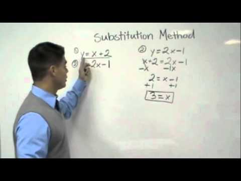 Algebra - Solving Substitution Method