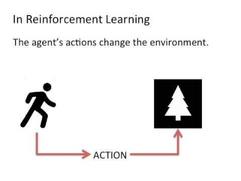 A Beginner's Guide to Deep Reinforcement Learning | Skymind