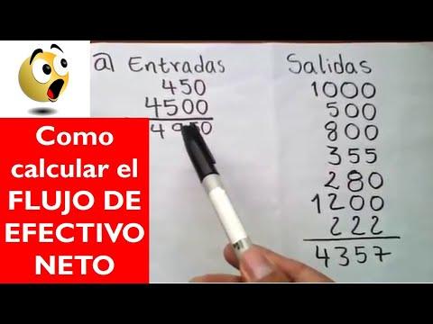 Contabilidad de Costos de YouTube · Duración:  8 minutos 45 segundos  · Más de 528.000 vistas · cargado el 02.03.2011 · cargado por CINTIA UNICORDOBA