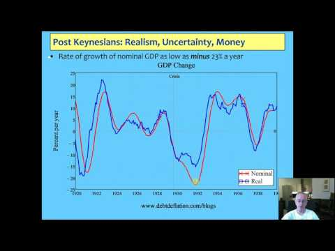 Lecture 4 The Post Keynesians: Realism Uncertainty, Endogenous Money & Financial Instability