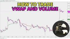 How to Trade, VWAP and Volume, For Stocks, Crypto, Futures