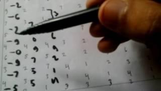 Tes Kreplin: Tips/ Trik Mengerjakan Soal Tes Kreplin Psikotes