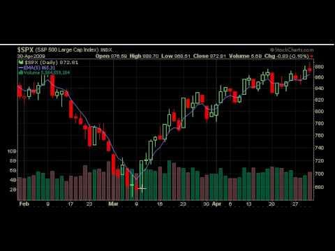 MarketTamer: US Dollar and Market Outlook