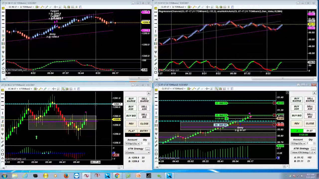 Winning Trade Room $370 PROFIT (Live Futures Trading)