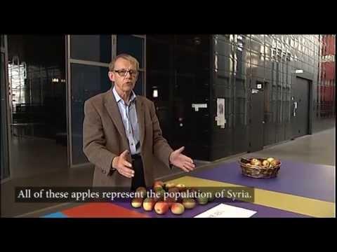 Rosling explains Syrian refugee situation with apples - DR Nyheder