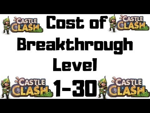Cost Of Breakthrough | Level 1 To 30 | Castle Clash