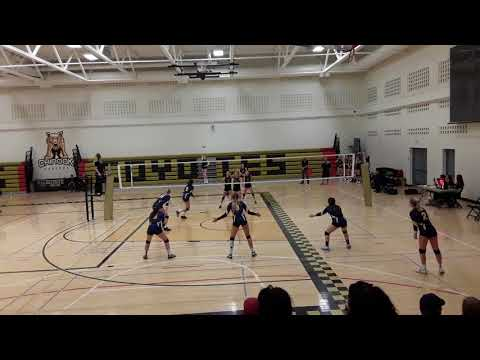 Jade Bussard: Notre Dame vs Chinook 3 of 3