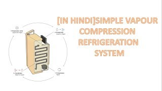 SIMPLE VAPOUR COMPRESSION REFRIGERATION SYSTEM(HINDI) | EASY LEARNING |