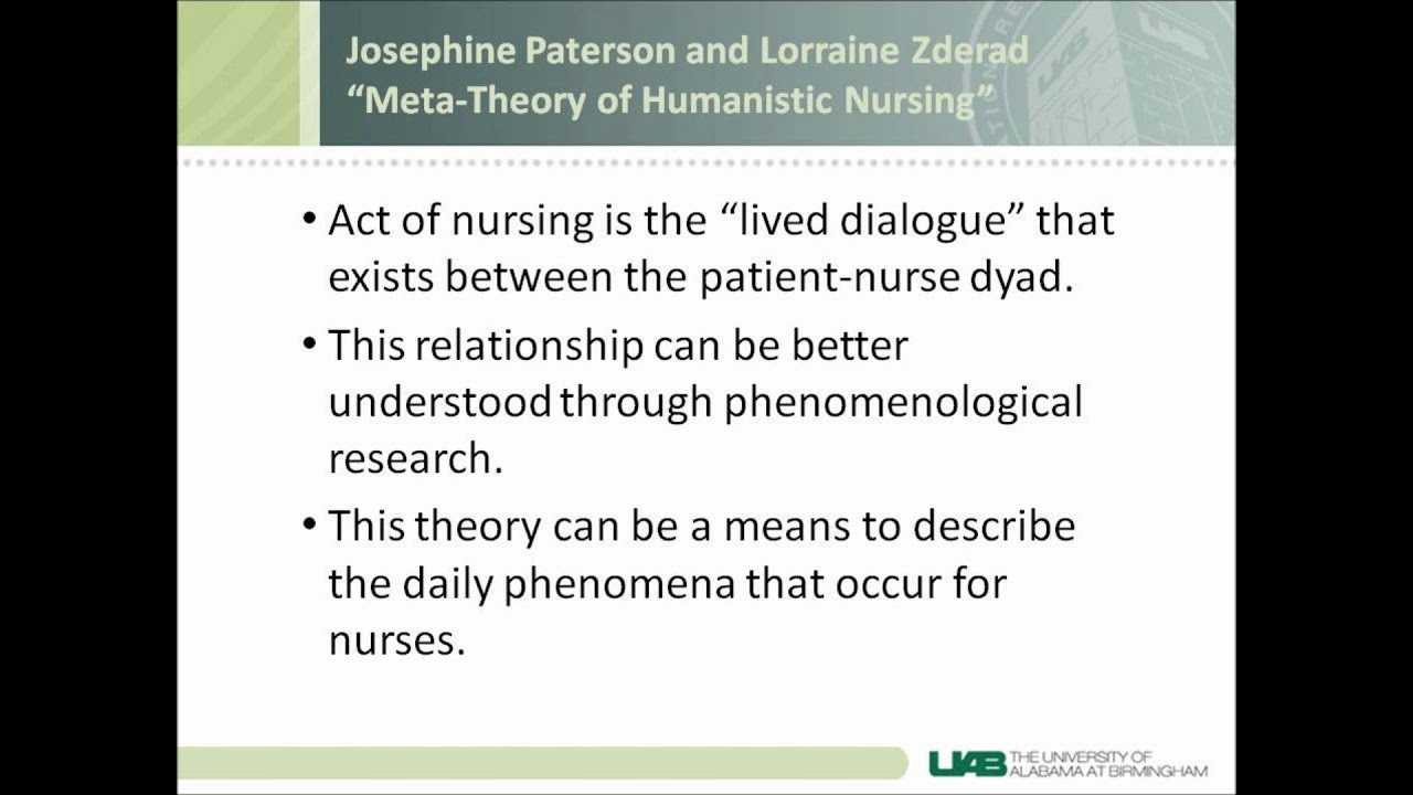 knowledge development in nursing essay Read this essay on nursing theories come browse our large digital warehouse of free sample essays get the knowledge you need in order to pass your classes and more.