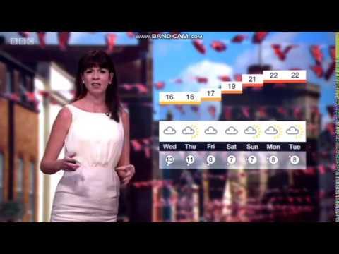 Elizabeth Austen Rizzini London weather May 15th 2018