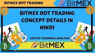 Bitmex Trading Bot
