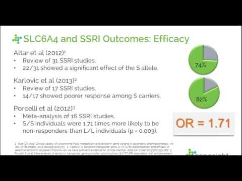Genetic Testing for SLC6A4  How is it helpful?