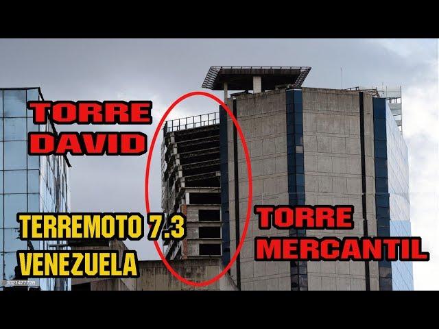 (TERRORIFICO) ASI SE SINTIO EL TERREMOTO 7.3 CERCA TORRE DAVID VENEZUELA. 21 AGOSTO 2018