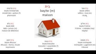 Le mot bayite et ses dérivés
