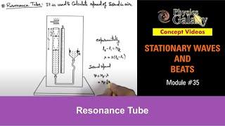 35. Physics | Stationary Waves And Beats | Resonance Tube | by Ashish Arora