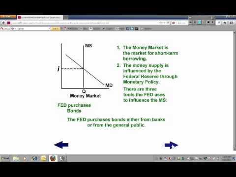 Money Market v Loanable Funds.avi